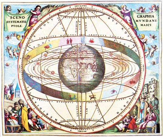 Gráfico del sistema geocéntrico